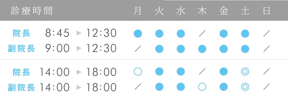 診療時間/8時45分〜12時30分・14時30分〜19時